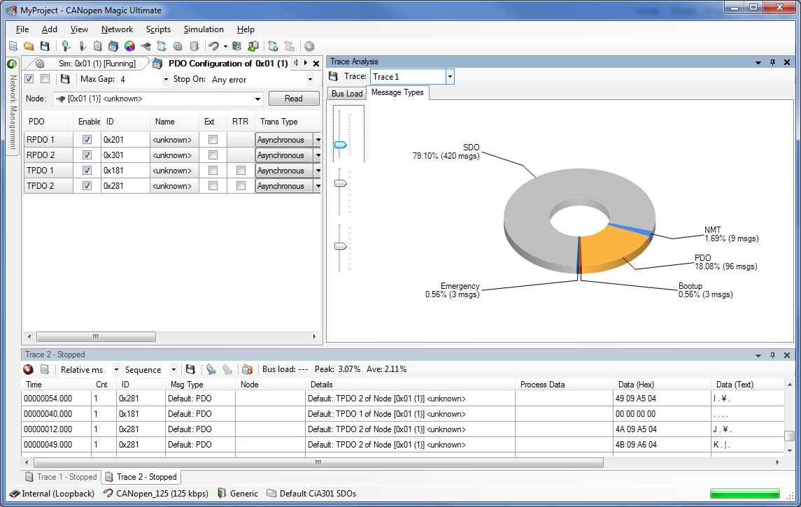trace analysis Sulfuric acid ≥95%, traceselect®, for trace analysis подробная информация о товаре/услуге и поставщике цена и условия поставки.